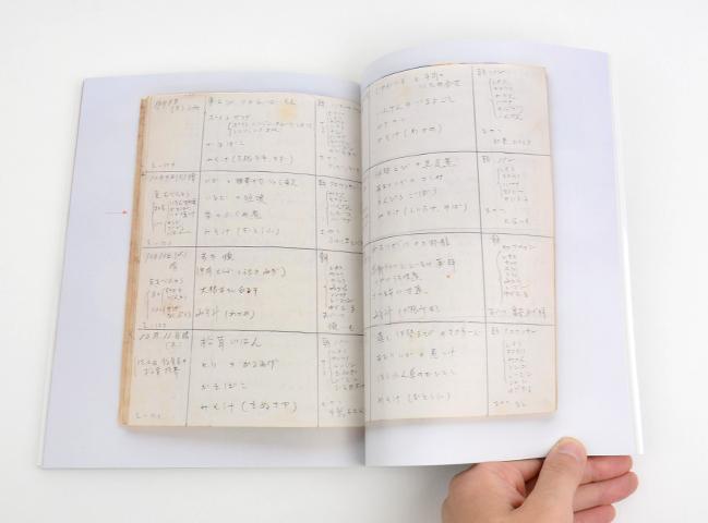 貞子 本 沢村 26年、36冊の献立日記…女優・沢村貞子が大切にした「身の丈に合った暮らし」